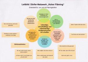 Bürgerdialog zum Thema Kommunalwahl 2019 @ Gaststätte Flämingeck | Rabenstein/Fläming | Brandenburg | Deutschland