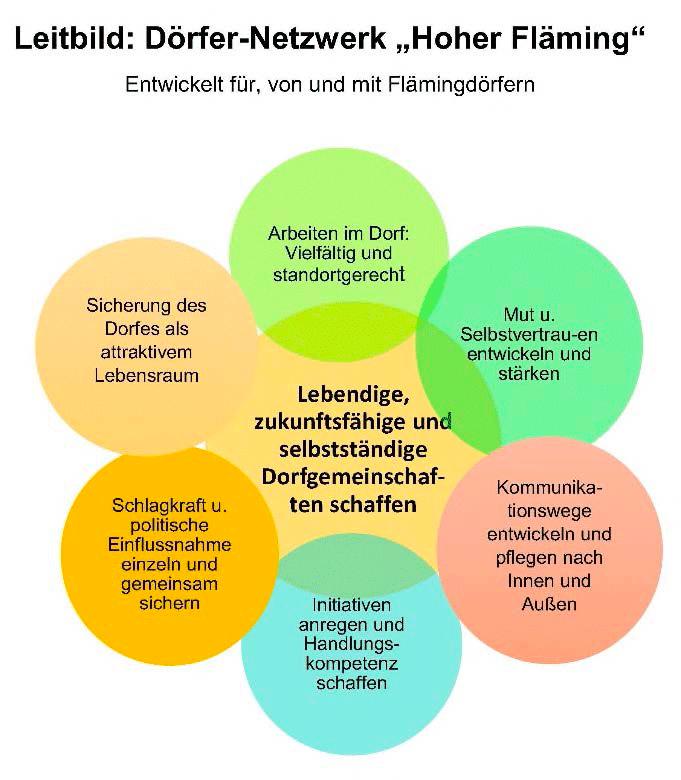 Flyer-Bürgerrtreffen-1