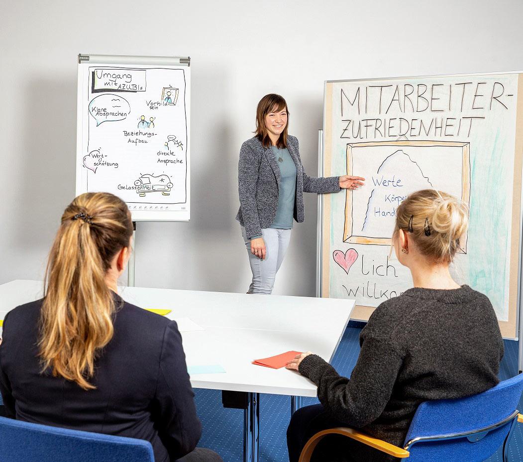 Seminar-Koerpersprache